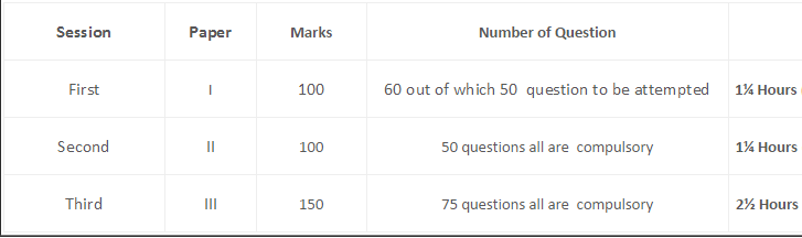 cbse net exam update
